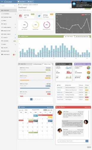 股票投资顾问分析团队类英文网站模板建设电脑图片