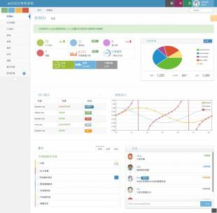 推荐控制台 - Bootstrap网站后台管理系统模版Ace网站制作模板电脑图片